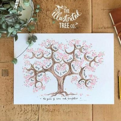 illustrated Tree Company